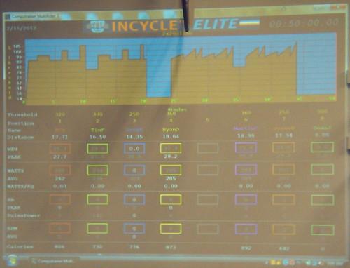 CycleU_2012-02-15