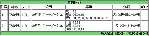 140316_中山牝馬S馬券