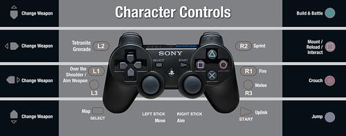 PS3 Starhawk-Character CS- A1