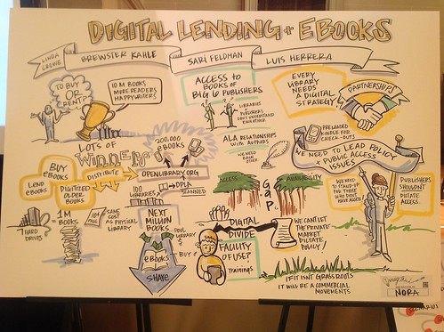 Digital Lending and eBooks (graphic notes)