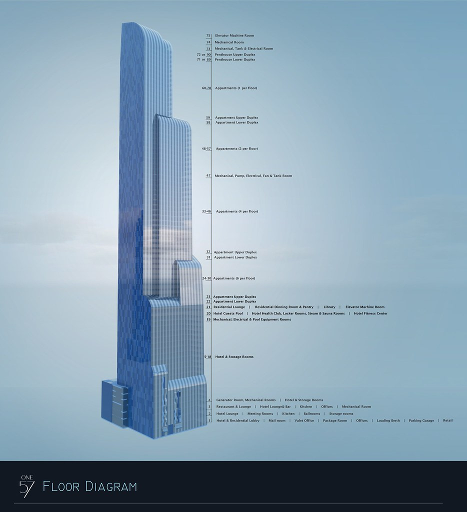 New York One57 Carnegie 57 1 005 Ft 75 Floors Page 109 Skyscraperpage Forum