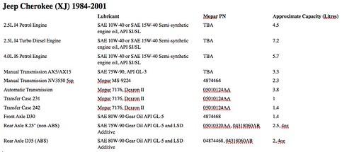 Engine Oil Capacity Chart Uk - impremedia.net