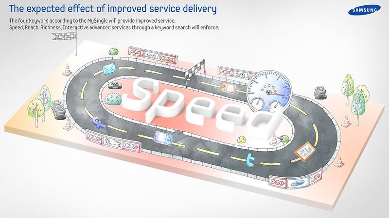 07-1_개선된 서비스 speed