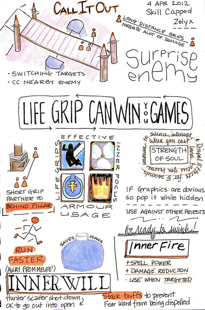 Effective life grips inner focus armour usage disc priest sketch notes