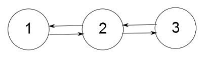 DLX Dance Step 1