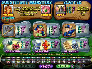 Monster Mayhem Slots Payout