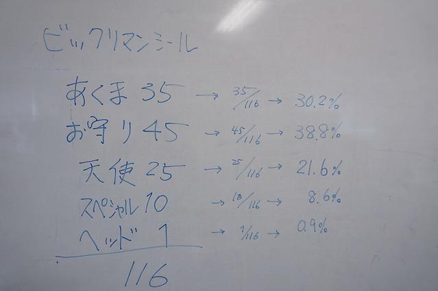 ビックリマンシールの出現確率計算