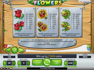free Flowers slot payout