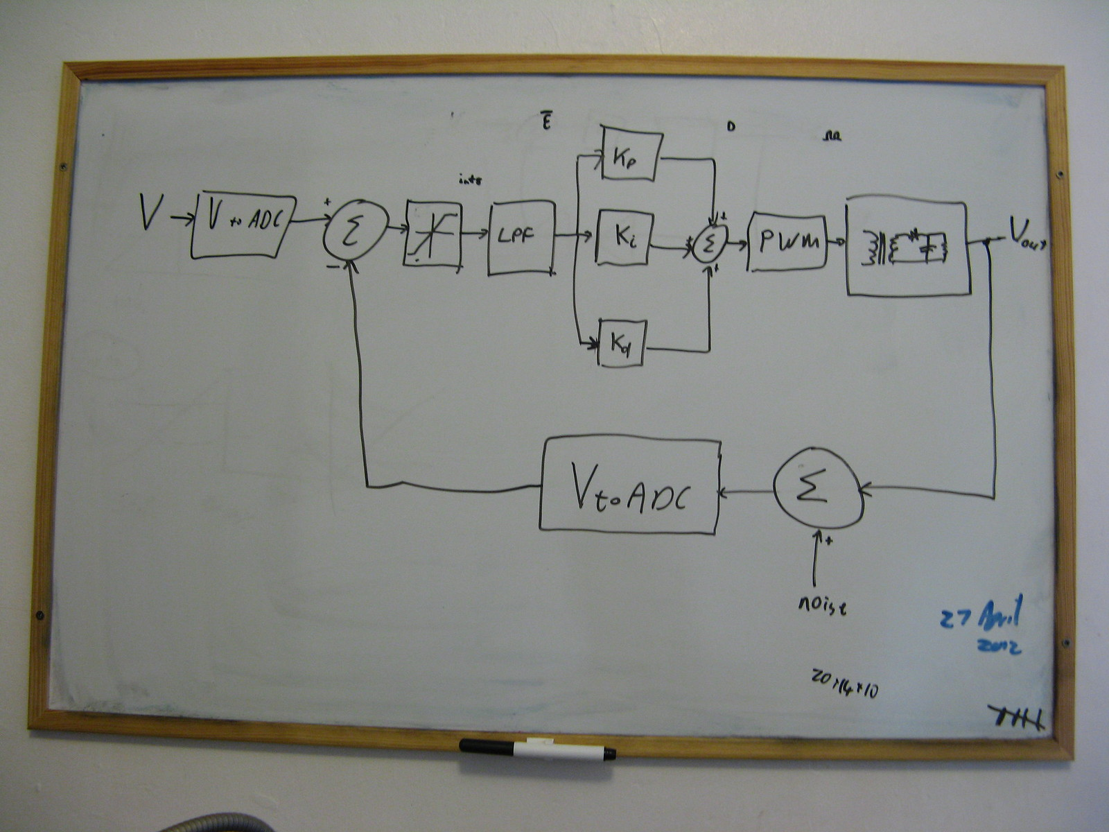 Voltage feedback block diagram