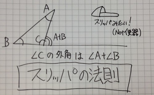 スリッパの法則(外角定理)