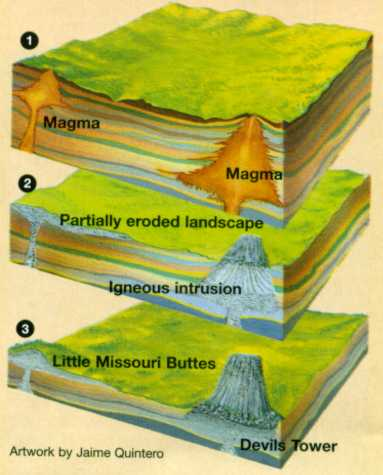 GeologicalStory