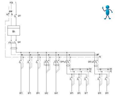 Электрическая схема щитка электрика сантехника elesant