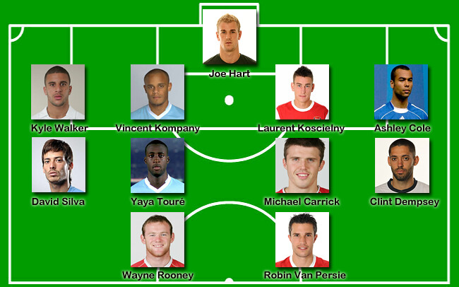 premier league best team xi of the season 2012