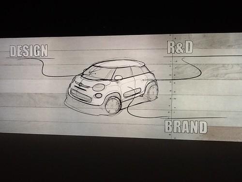 Disegno 500L Originale