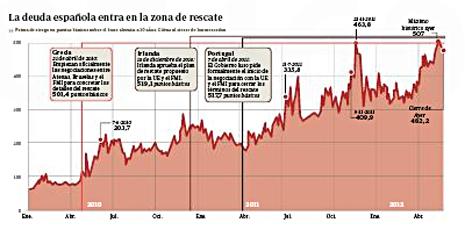 12e17 ABC España en manos del BCE 2