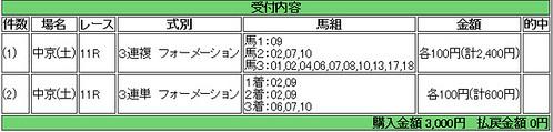 140315_中日新聞杯馬券