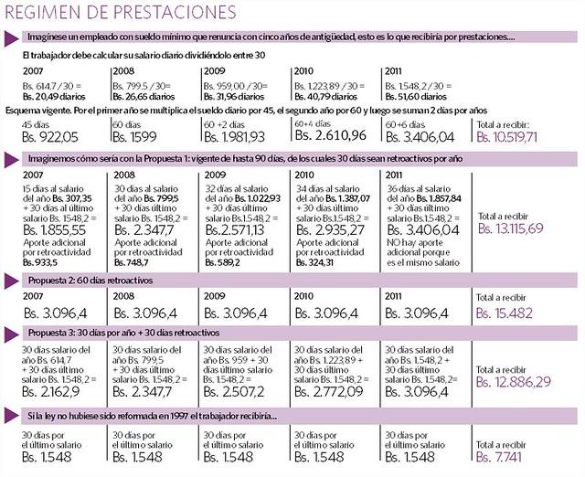prestaciones_2