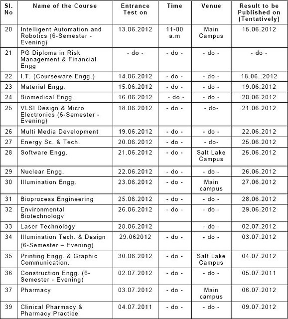 Jadavpur University Admissions 2012 SCHEDULE FOR ADMISSION TEST (AND INTERVIEW IF REQUIRED) – 2012-13 SESSION