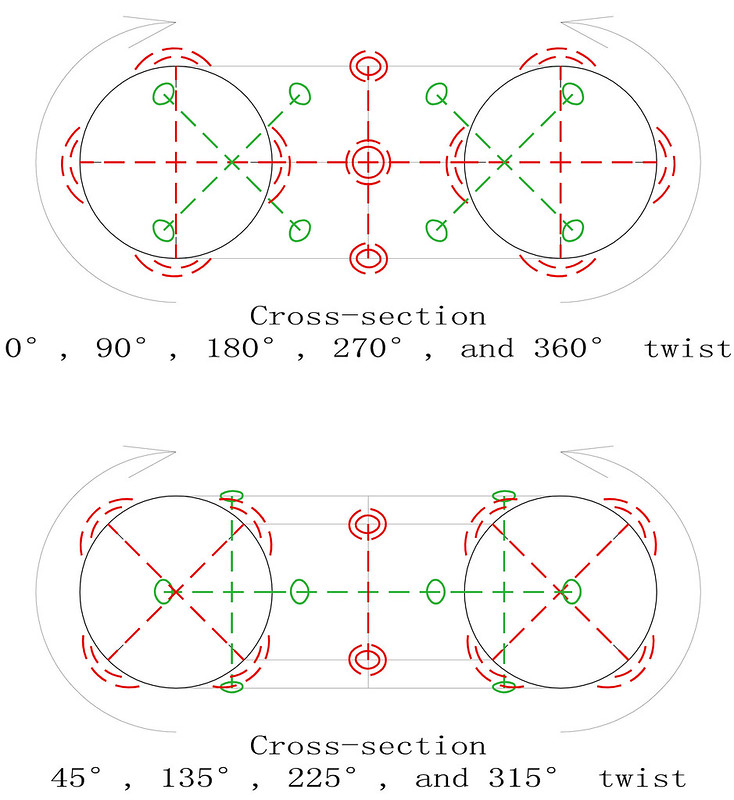 order 4 panmagic torus type T4.01 pandiagonal sub-squares diagram 2