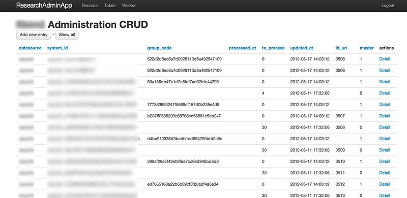 screenshot-zf_crud