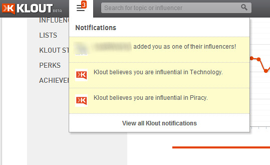 Klout thinks I'm influential in Piracy?!