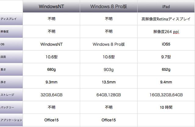 スクリーンショット 2012-06-19 15.56.23