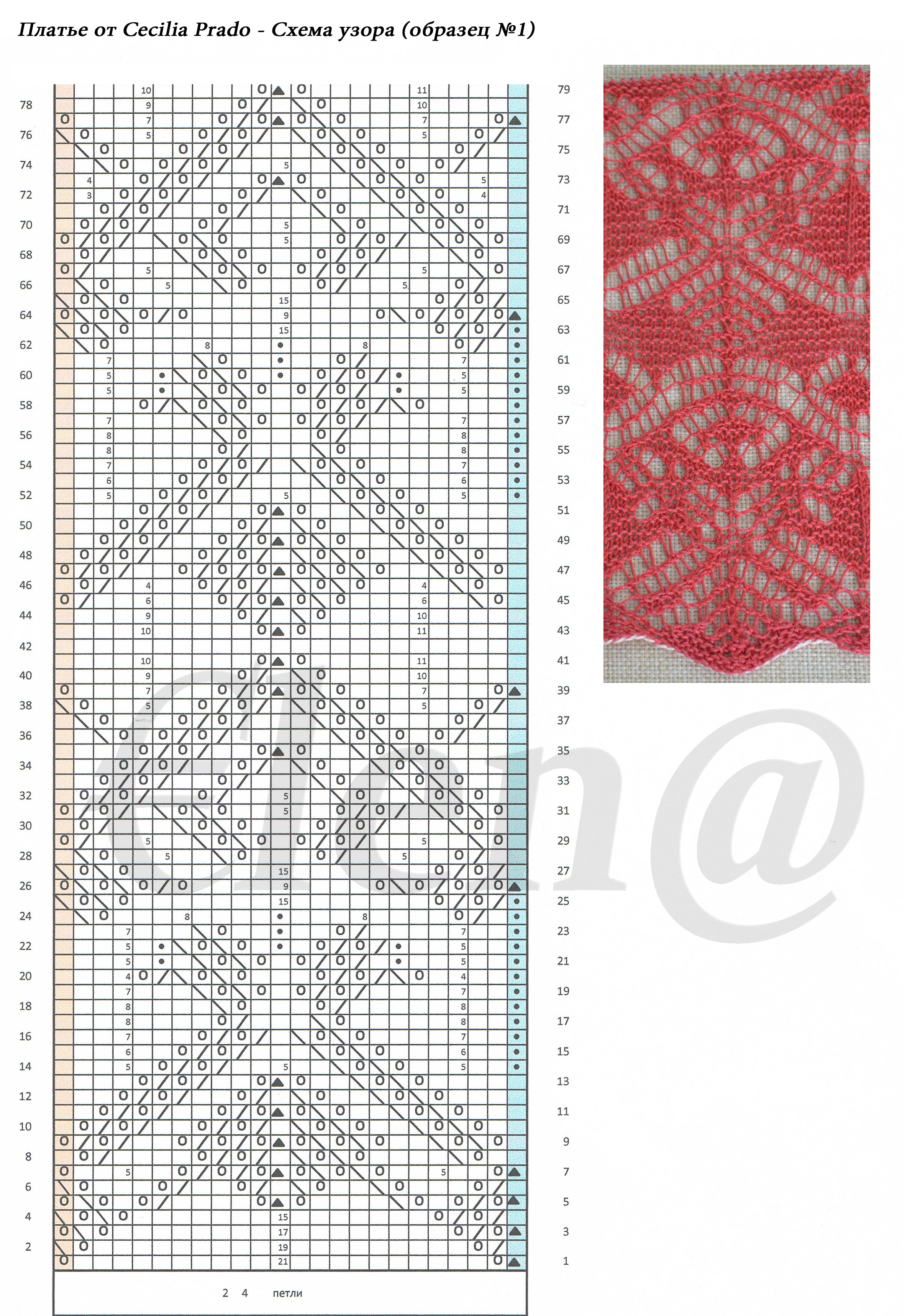 Ажурные узоры для вязания на спицах платья