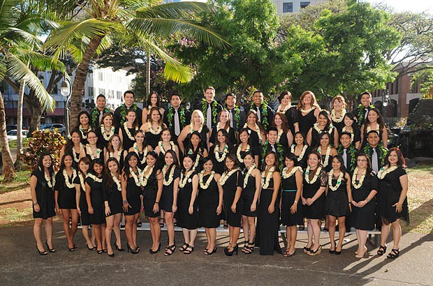<p>The UH Manoa nursing undergraduate class of 2012</p>
