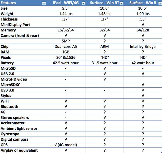 screen-shot-2012-06-18-at-6-20-51-pm