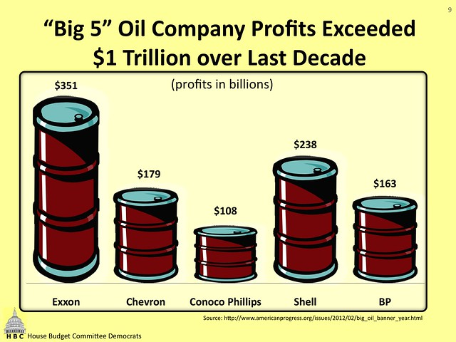 Reduce the deficit by ending taxpayer-funded subsidies to Big 5 Oil Companies