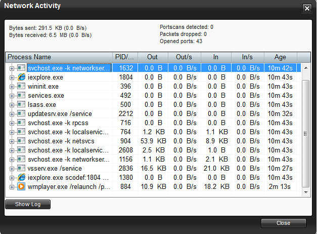 Bitdefender Internet Security 2012 Network Activity