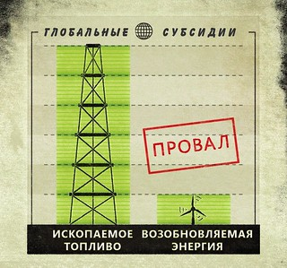 Subsidy Fail_Russian