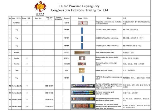 An Example of a Fireworks Demo List in China
