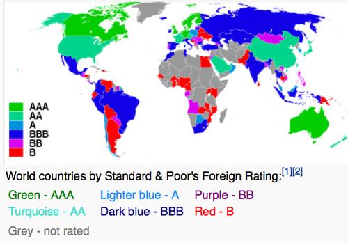 wikipedia ratings