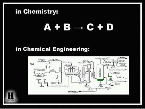 Kimia vs Kejuruteraan Kimia