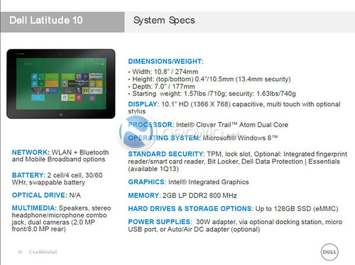 Dell-tablet
