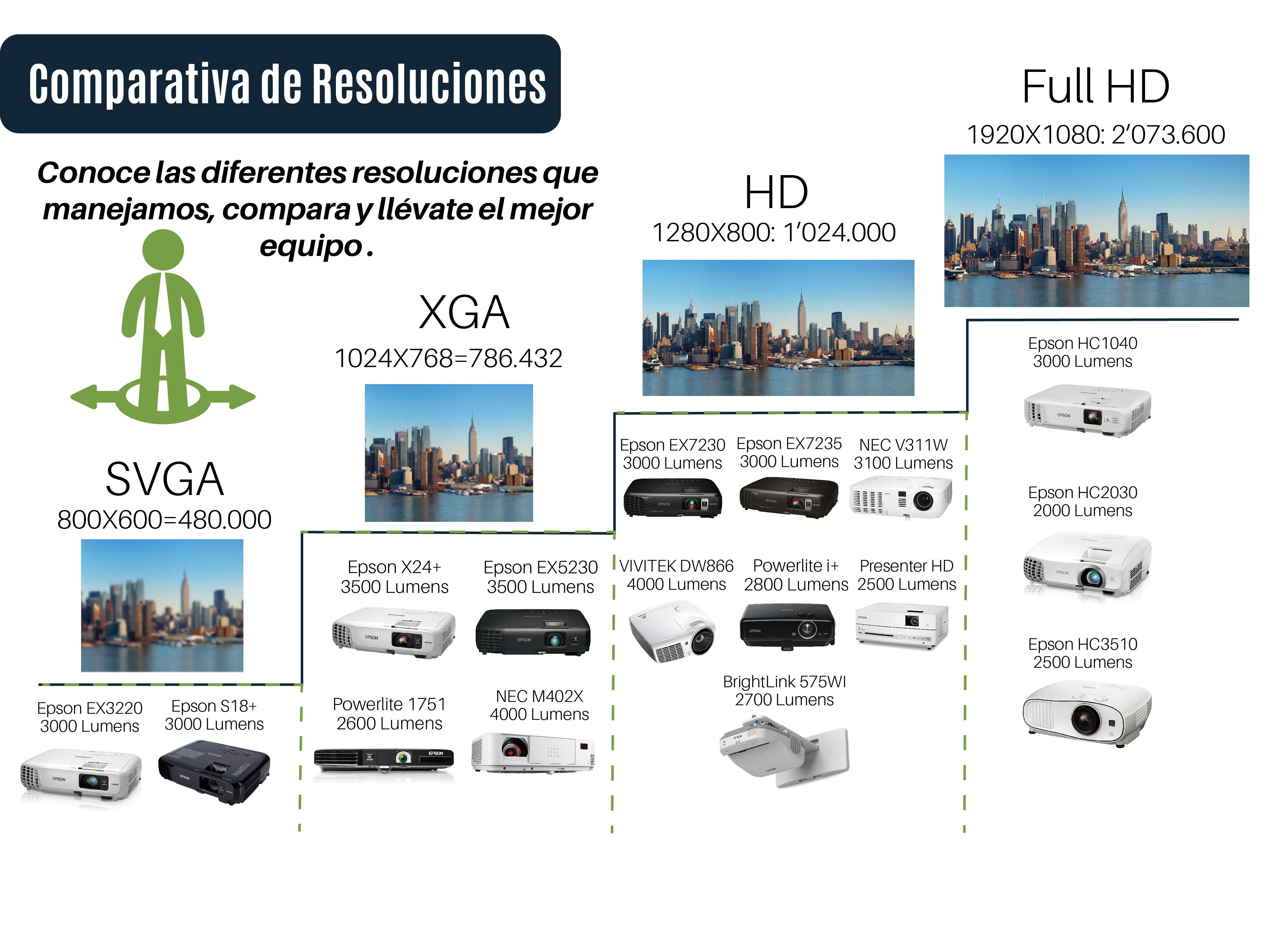 comparativa resoluciones
