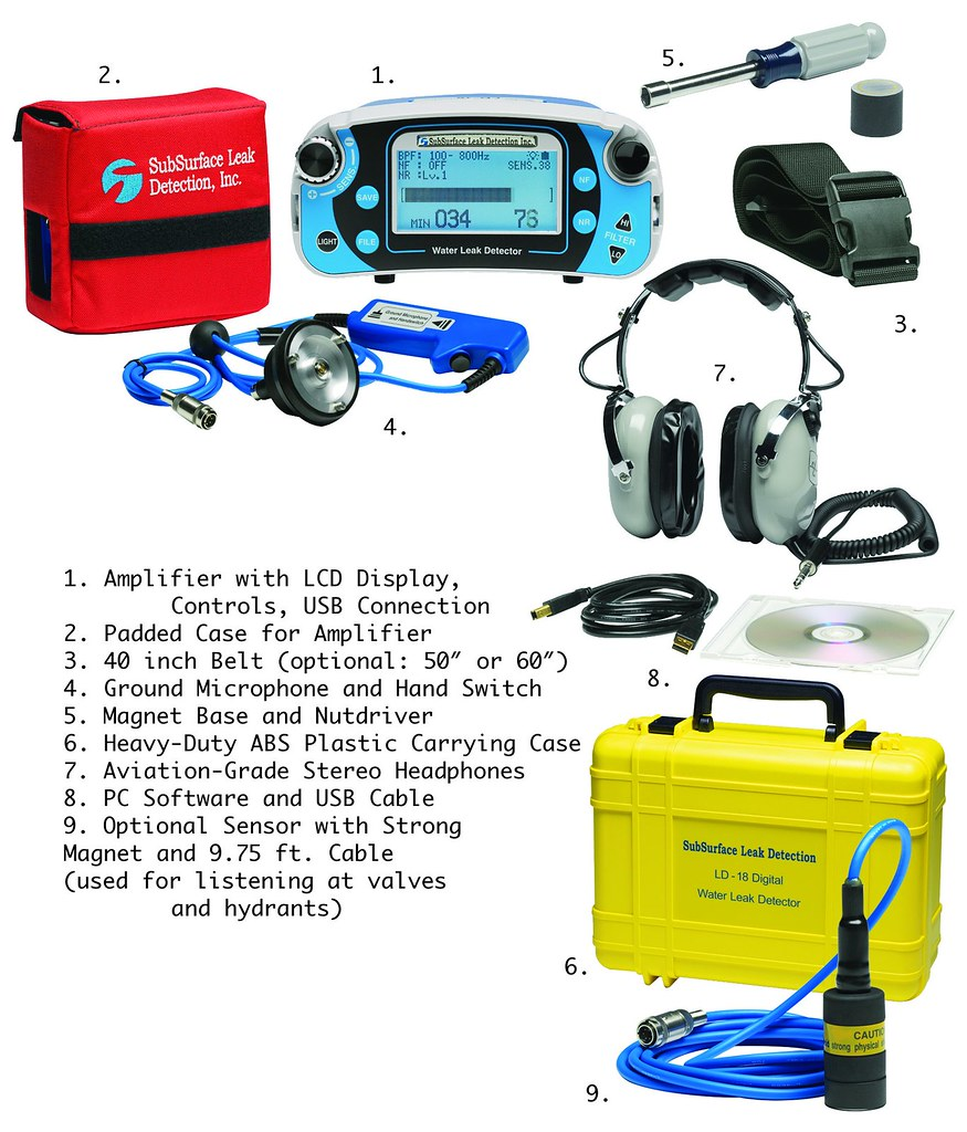 guide to water leak detection Leak detection n hilleret at full speed the ratio between the compression ratio for helium and water vapor is 104 a scheme of such a leak detector is given in.