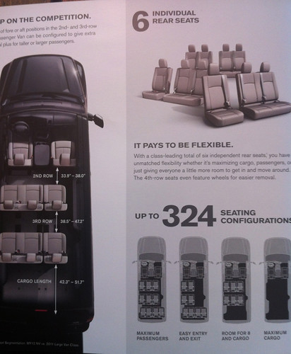 2017 Nissan Nv3500 Hd Cargo Camshaft: Nissan NV 3500 12 Passenger Review