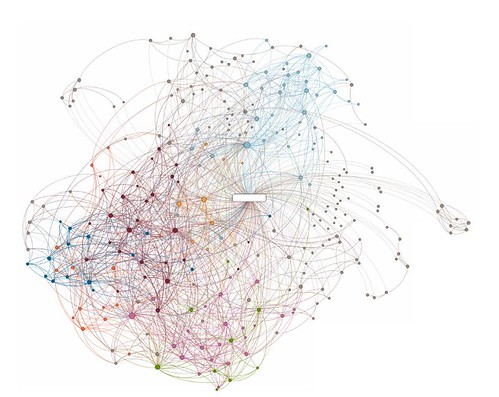 A social network visualization