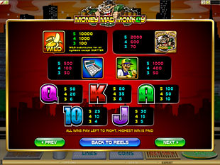 free Money Mad Monkey slot payout
