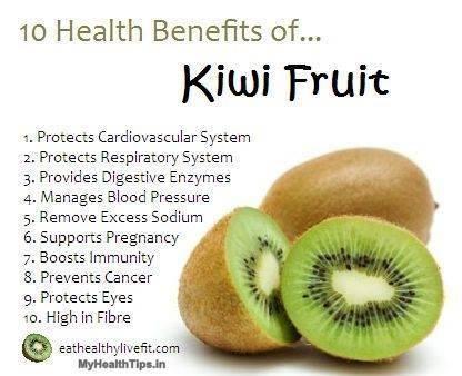 9. Kiwi Fruit
