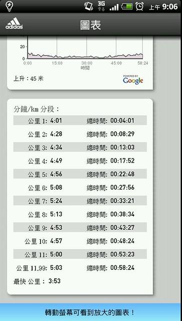 2012-03-25_五結鄉路跑