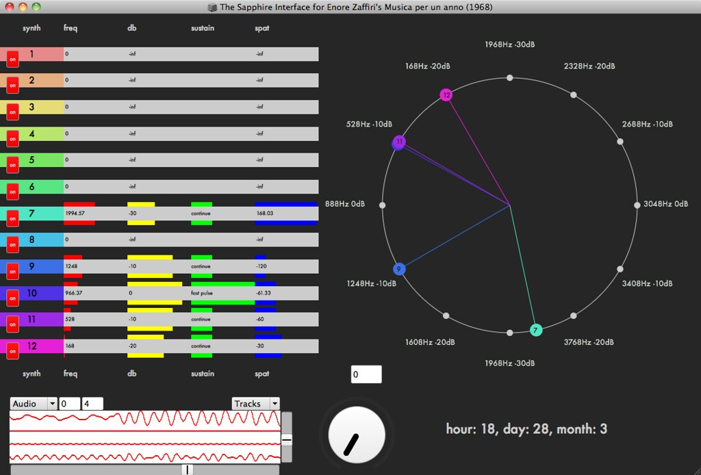 Musica per un anno, SuperCollider sw interface