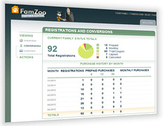 Registration and Conversion Report