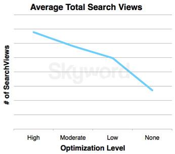 optimization chart w watermark