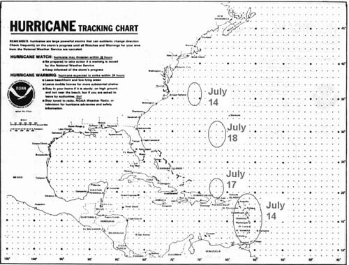 track_chart