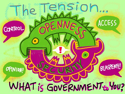 The Tension between Openness and Security by @alphachimp #internetatliberty