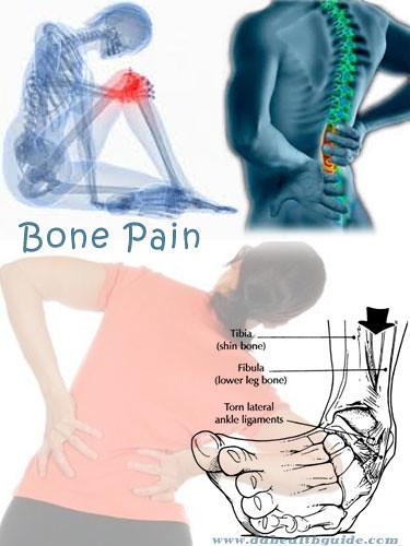Bone-pain