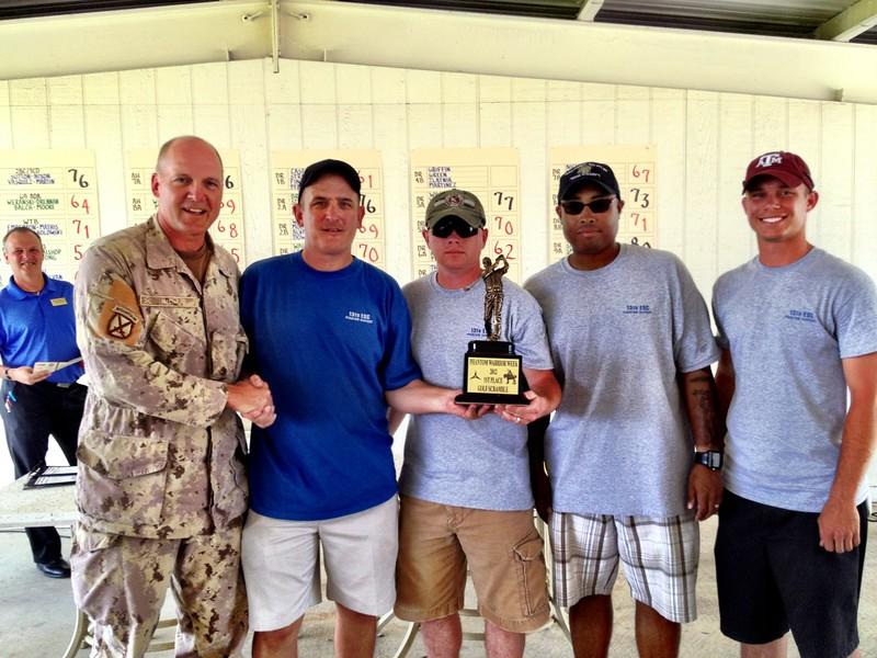 PWW Golf Champions